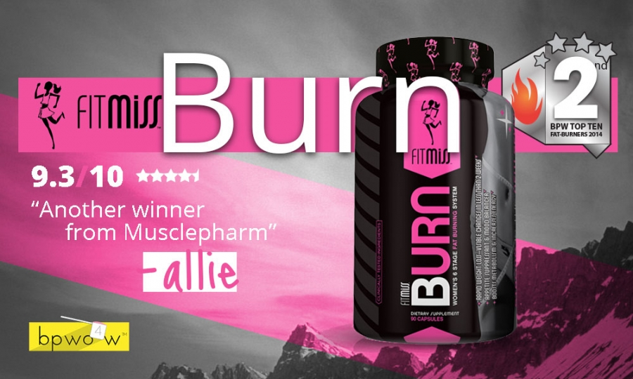 Fat Burners Reviewed